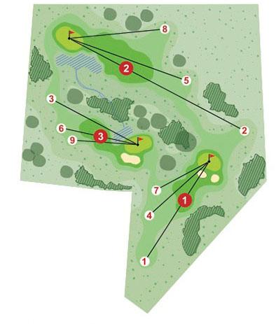 Scorkarte_Swiss_Golf_Park